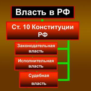 Органы власти Нижнекамска