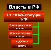 Органы власти в Нижнекамске